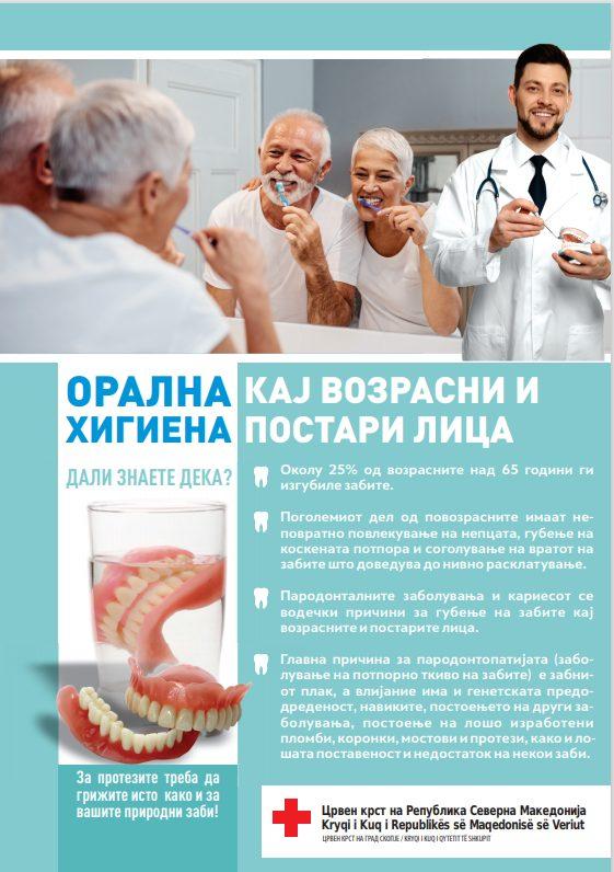Одбележување на Недела на забо-здравствена заштита (15-21 декември 2020 год)